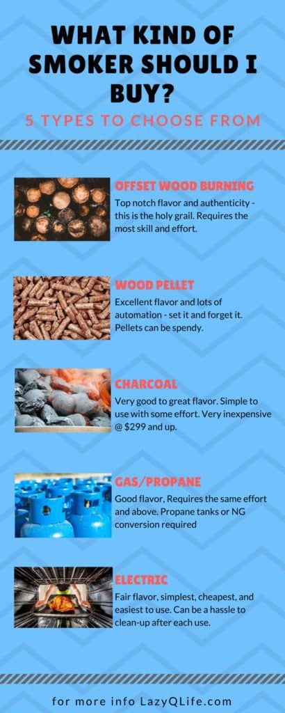 Infographic of 5 kinds of smokers and the pros and cons of each